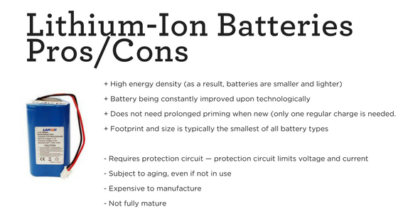 Lithium-Ion Batteries Pros2FCons